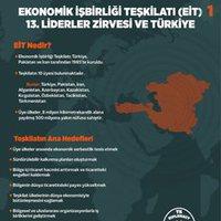 Ekonomi İşbirliği Teşkilatı(EİT) nedir?