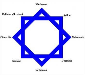http://www.sabah.com.tr/galeri/kultursanat/ayasofyanin_gizemleri/21