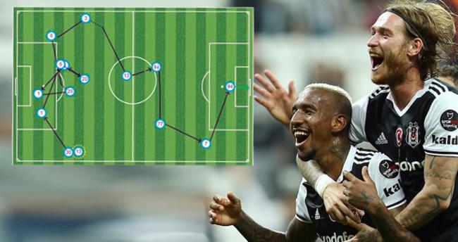 Beşiktaş'ın ikinci golündeki o detay!