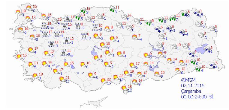 Yurtta 5 günlük hava durumu (01.11.2016)