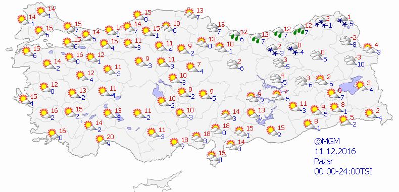 Yurtta 5 günlük  hava durumu (11.12.2016)