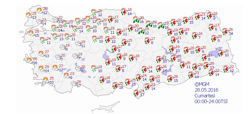 Yurtta 5 günlük hava durumu (27.05.2016)