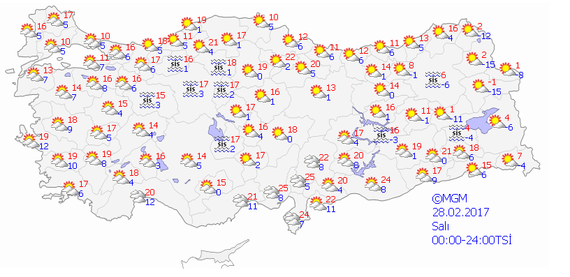 Yurtta 5 günlük hava durumu (28.02.2017)