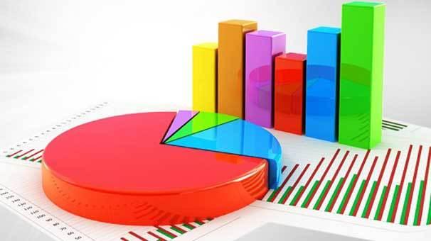 17 Aralık operasyonu sonrası son oy oranları