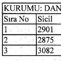 688 sayılı KHK ile göreve iade edilenlerin tam listesi