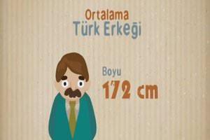 Türk insanı hakkında bilmediğiniz şeyler