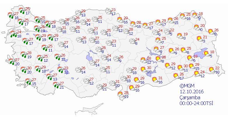 Yurtta 5 günlük hava durumu (12.10.2016)