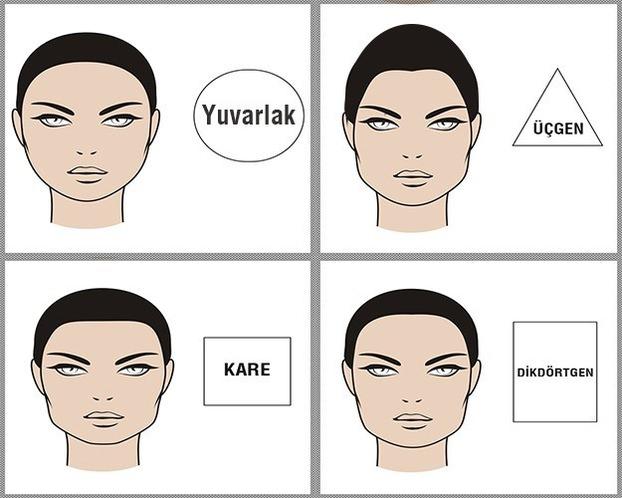 Yüz şeklinize göre karakter analizi