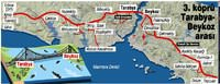 3. k�pr� ve ba�lant� yollar� CHP haritas�nda
