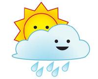Hafta sonu hava nas�l olacak?