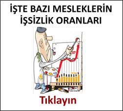 Türkiye işsizlikle mücadelesini kazanıyor martta işsizlik yüzde
