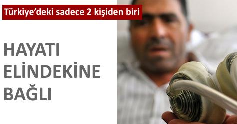Türkiyenin ikinci kalpsiz hastası