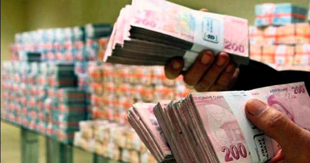 Yatırım ve kalkınma bütçesi
