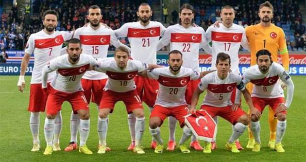 Türkiye iki basamak geriledi