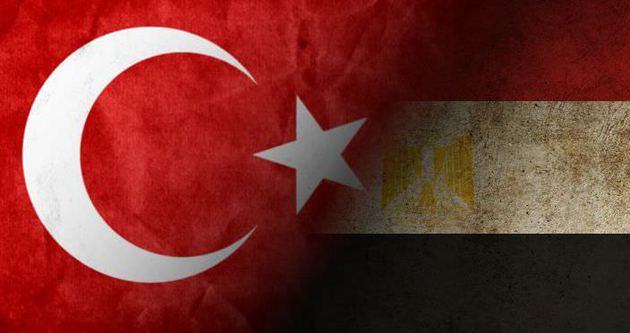 Mısır'dan Türkiye'ye giriş yasağı