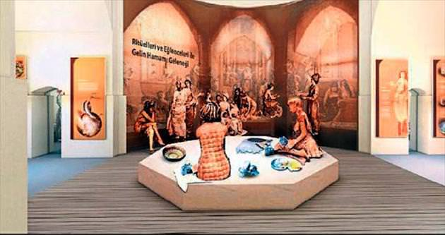 Gaziantep'e Hamam Müzesi