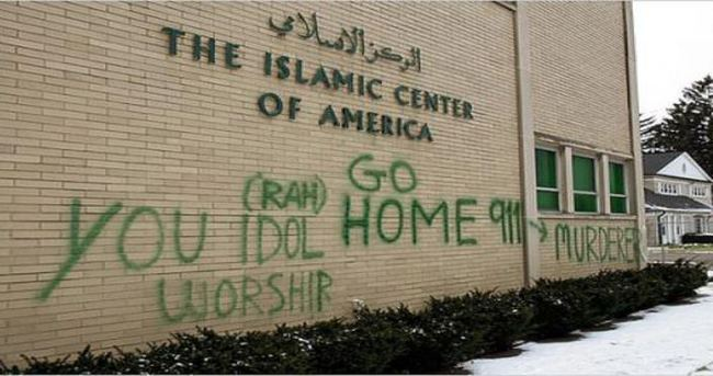 10 soruda İslam ve İslamofobi