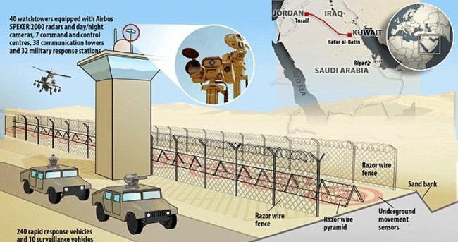 Suudi Arabistan sınırlarına duvar örecek