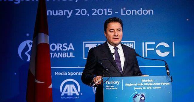 Borsa İstanbul sermaye piyasalarımızın merkezidir