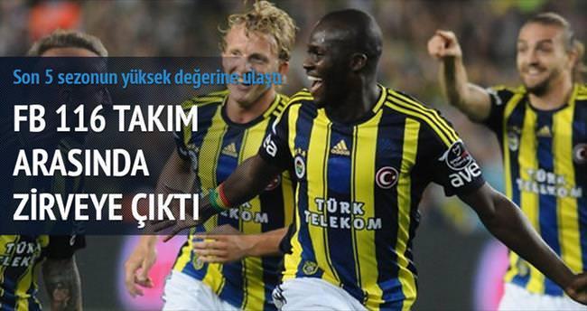 Atar-Yemez Fenerbahçe