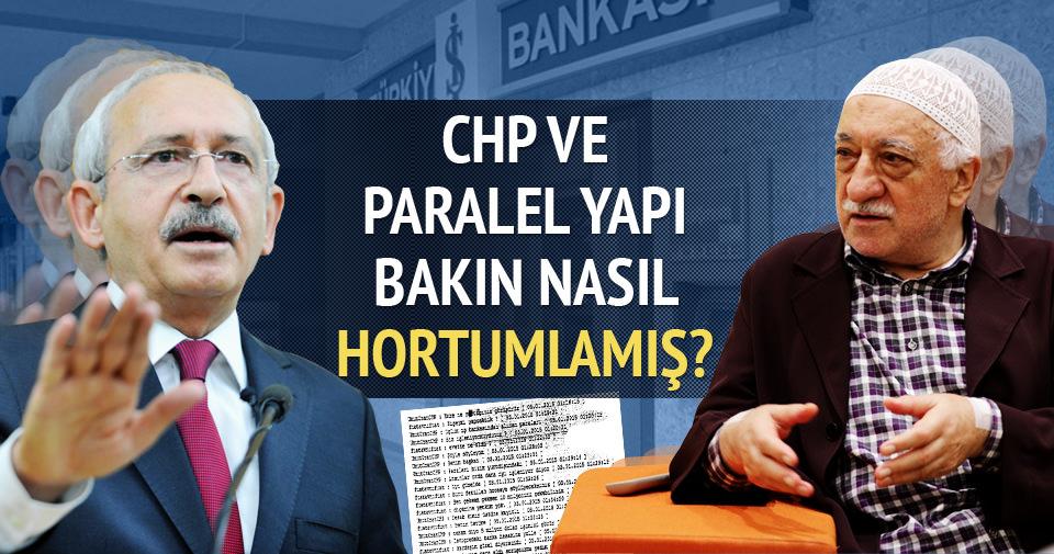 CHP ve Paralellerden İŞ Bankası'na hortum