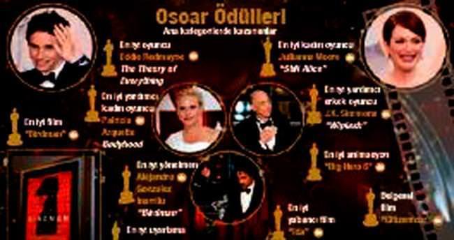 'Hesap kitap' Oscar'ı