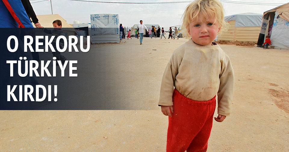 En fazla mülteci Türkiye'de