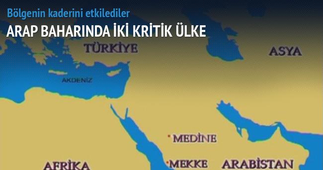 Arap Baharı'nda iki kritik ülke