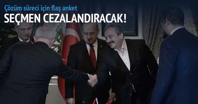 Kazanan barış kaybeden CHP