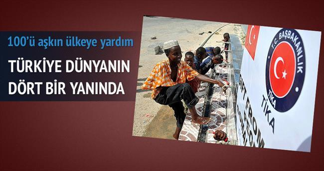 Türkiye'nin yardım eli dünyaya uzandı