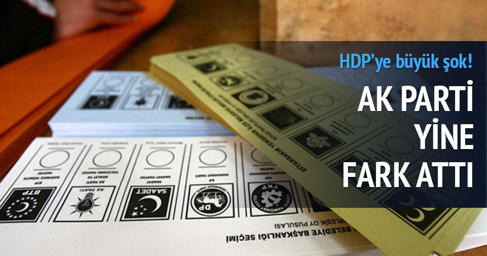 AK Parti'nin son oy oranı açıkladı