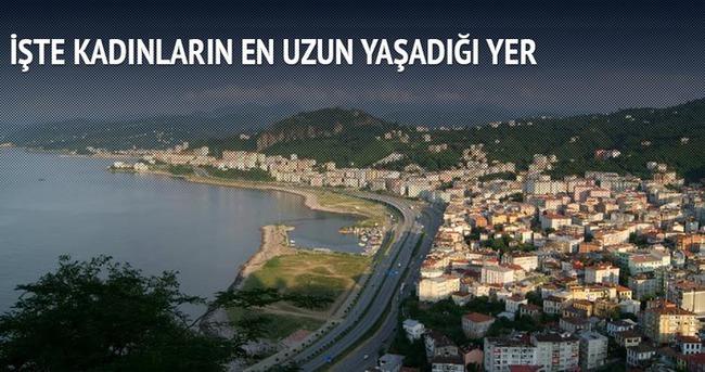 Türkiye'de Kadınların en uzun yaşadığı il