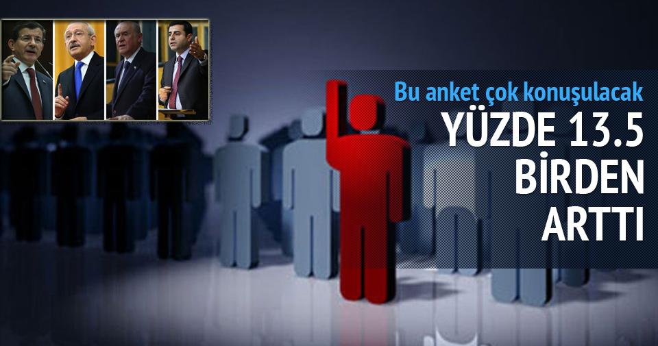 Türkiye çözüme 'evet' diyor