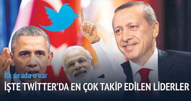 Twitter liderleri
