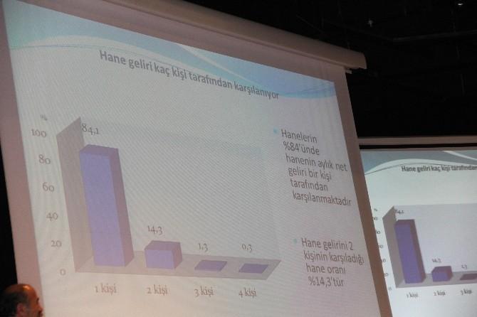 Mersin'in Yüzde 61'inin Aylık Geliri Asgari Ücretin Altında