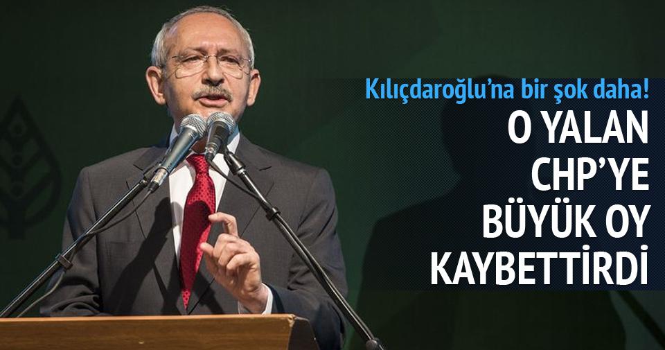 Kapatma yalanı CHP'ye büyük oy kaybettirdi