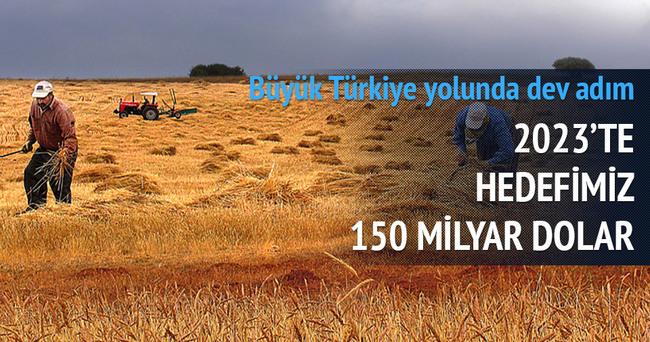Türkiye'nin hedefi 150 milyar dolar