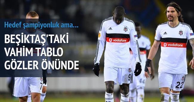 Beşiktaş 5 günde bir sakata geliyor