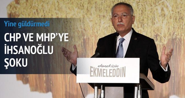 İhsanoğlu'ndan CHP ve MHP'ye soğuk duş