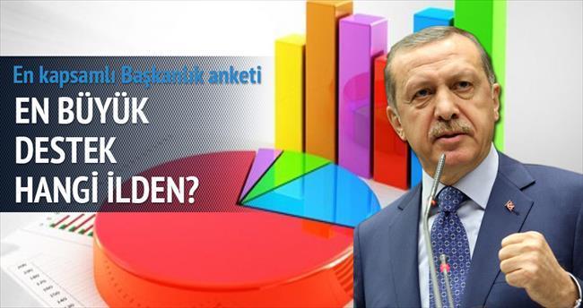 Başkanlığa en büyük destek Konya'dan