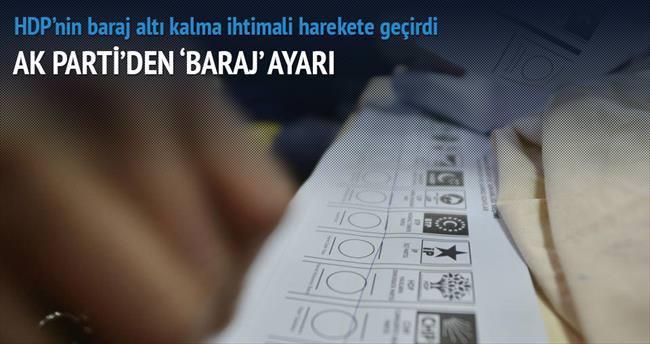 AK Parti'den 'baraj' ayarı