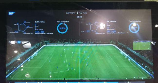 Futbolda anlık analiz dönemi
