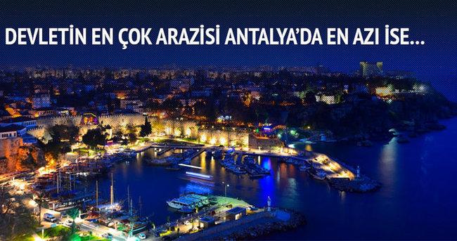 En çok arazi Antalya'da en azı ise...