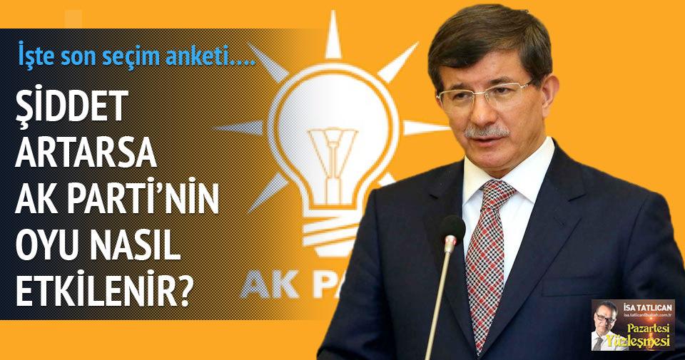 Kaos senaryoları AK Parti'yi güçlendirir