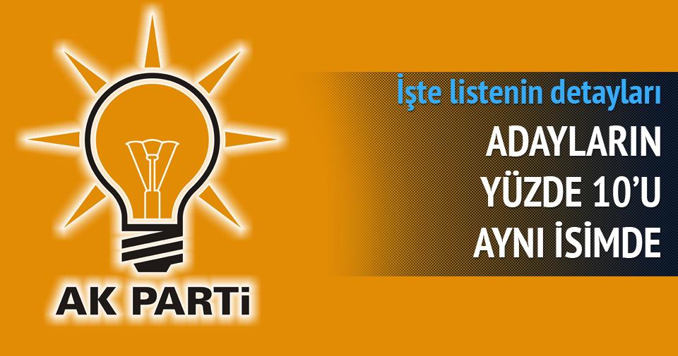 AK Parti aday listesinin detayları