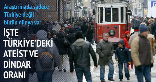 Türkiye ne kadar dindar?
