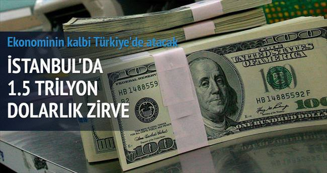 1.5 trilyon dolarlık fon İstanbul'da buluşuyor