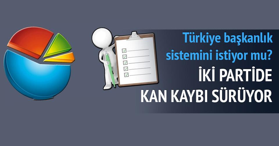 Türkiye başkanlık sistemini istiyor mu?