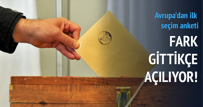 Yurtdışı Facebook anketinde AK Parti uçtu