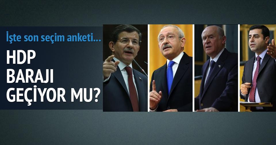 HDP yine baraj altında kaldı! İşte son seçim anketi
